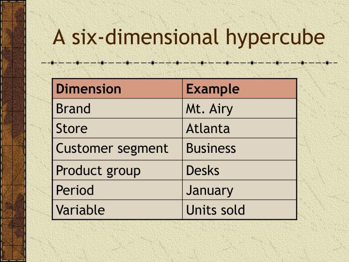A six-dimensional hypercube