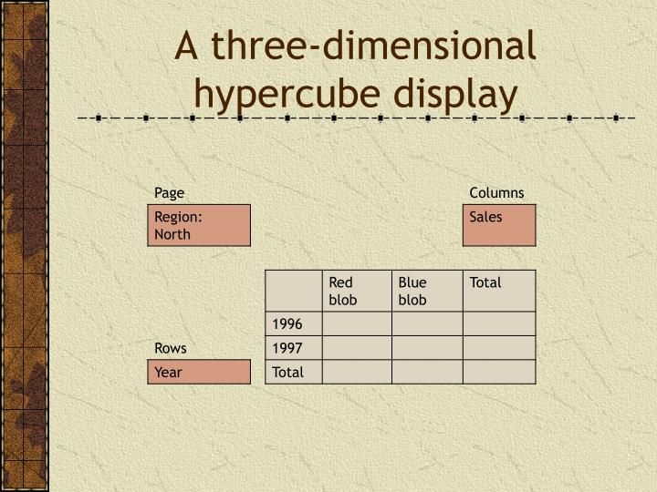 A three-dimensional