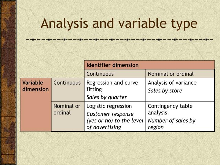 Analysis and variable type