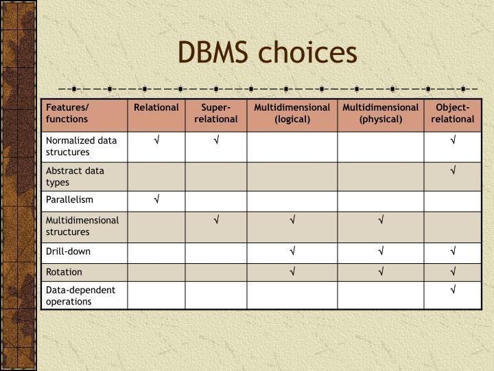DBMS choices