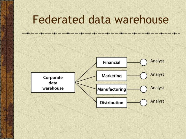 Federated data warehouse