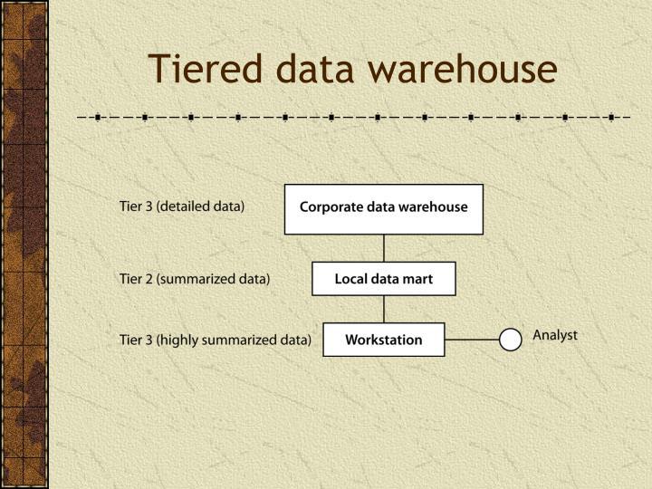 Tiered data warehouse