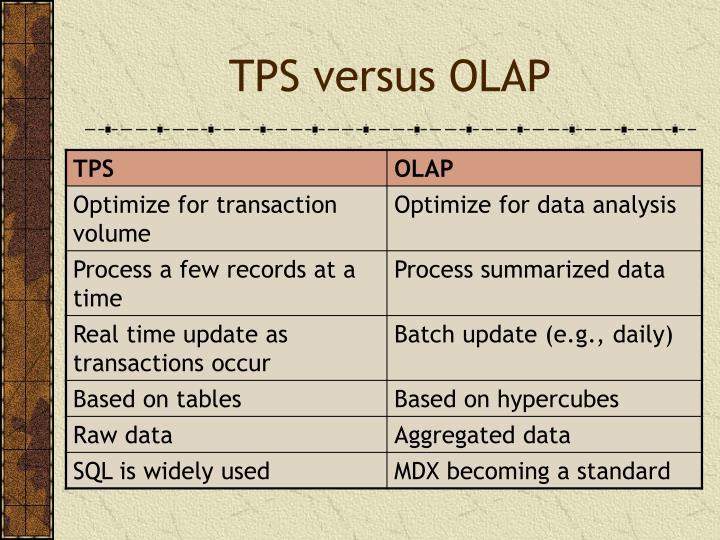 TPS versus OLAP
