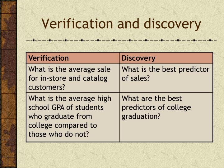 Verification and discovery