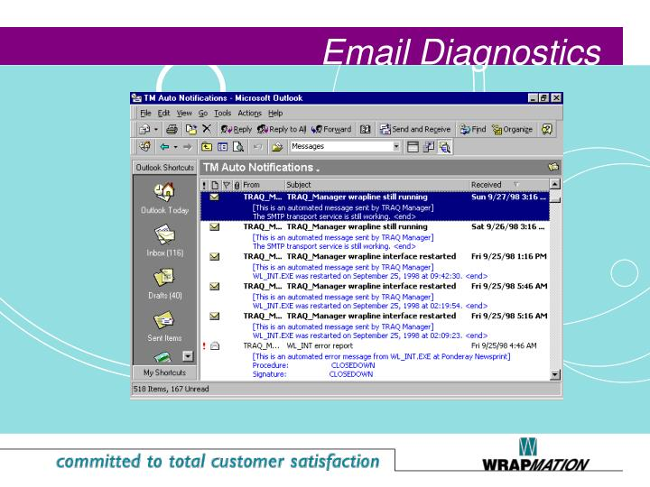 Email Diagnostics