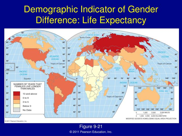 Demographic Indicator of Gender Difference: Life Expectancy