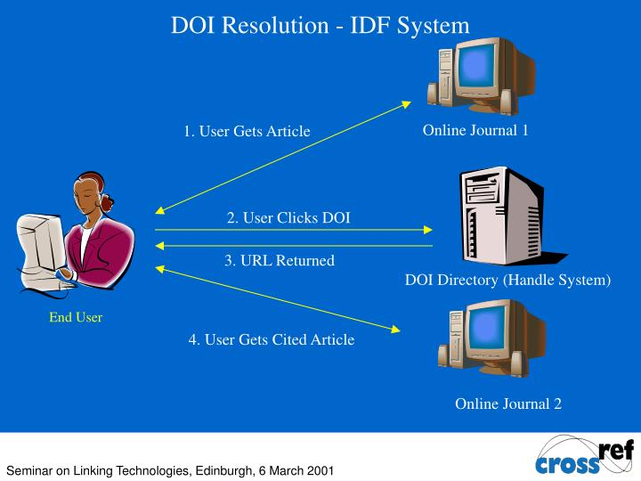 DOI Resolution - IDF System