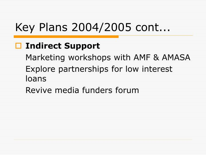 Key Plans 2004/2005 cont...