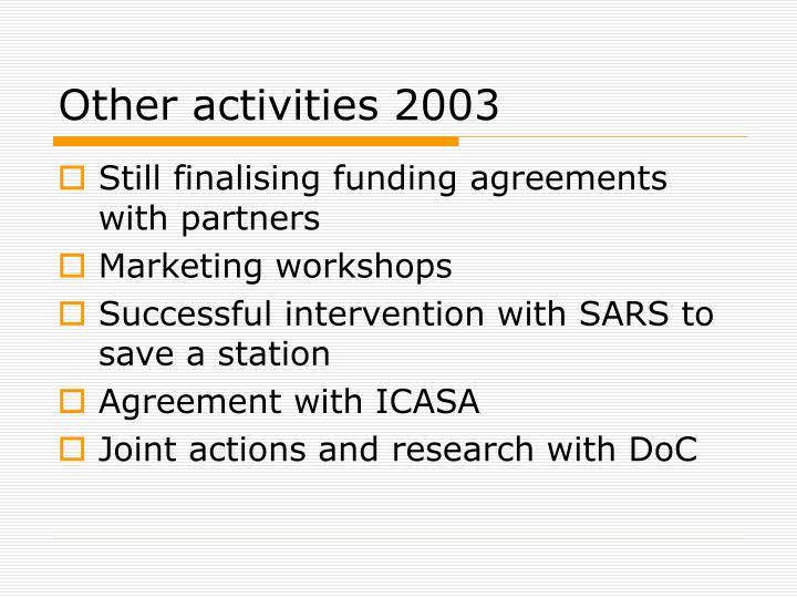 Other activities 2003