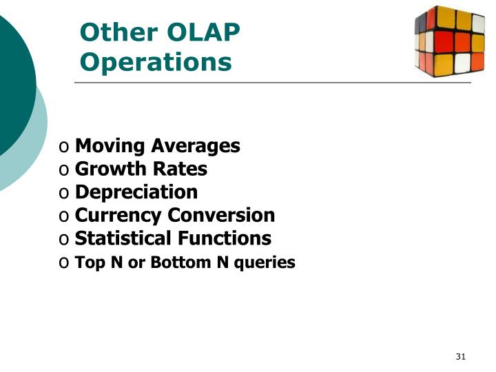 Other OLAP Operations