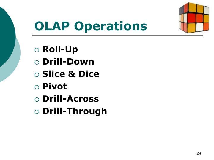 OLAP Operations