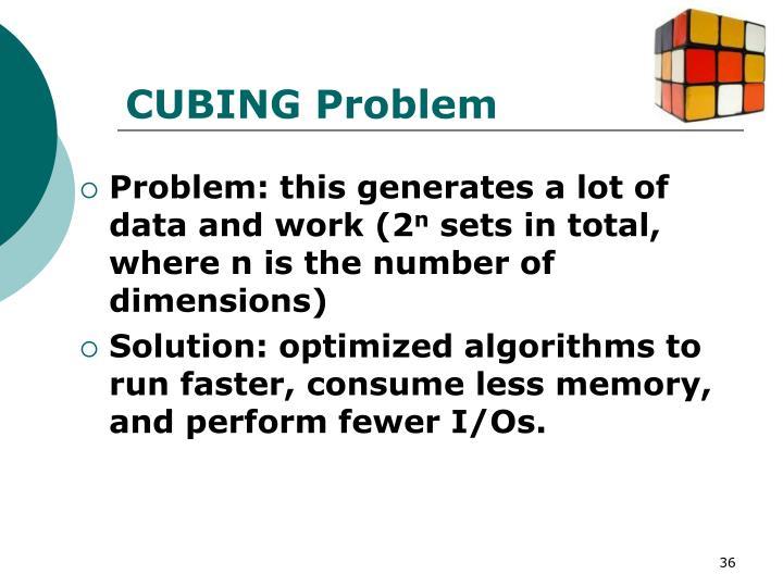 CUBING Problem