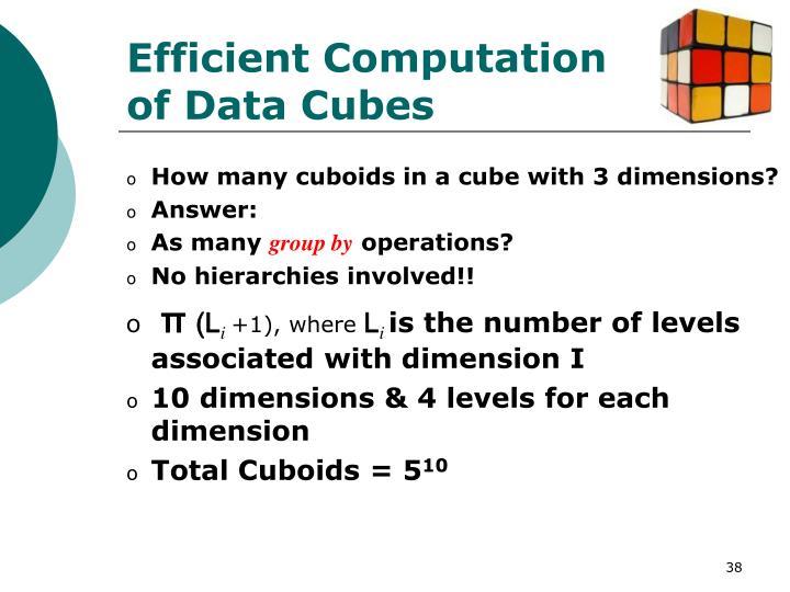 Efficient Computation of Data Cubes