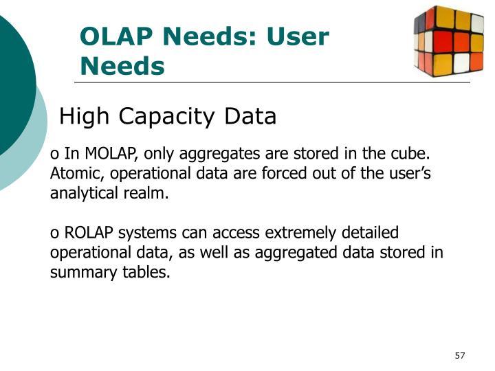 OLAP Needs: User Needs