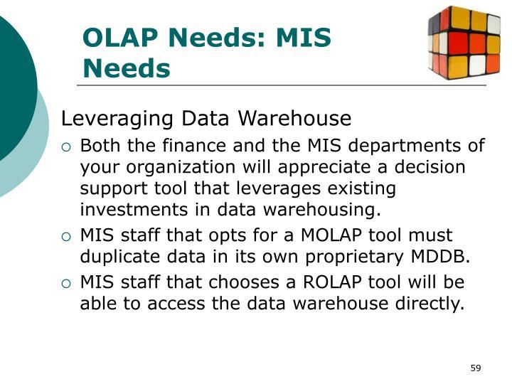 OLAP Needs: MIS Needs