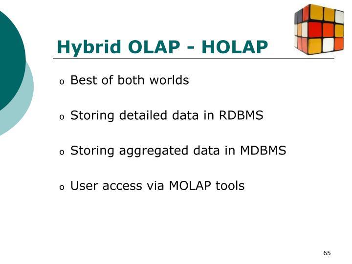 Hybrid OLAP - HOLAP