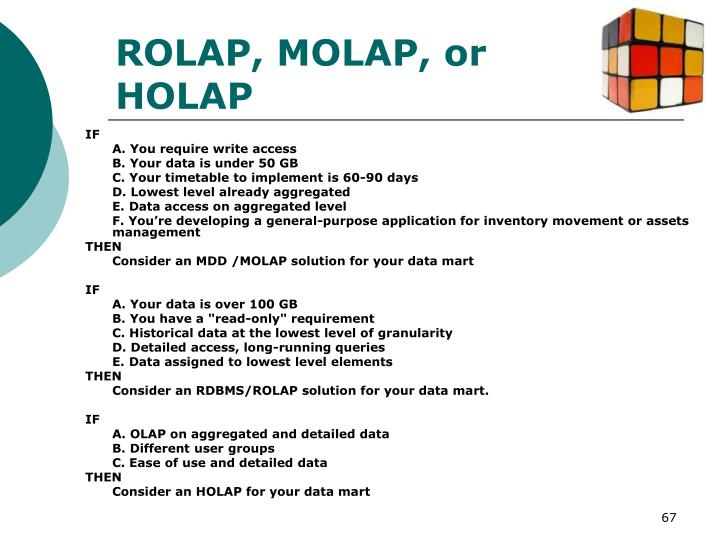 ROLAP, MOLAP, or HOLAP