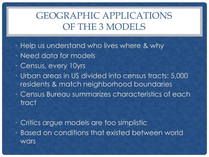 Geographic Applications