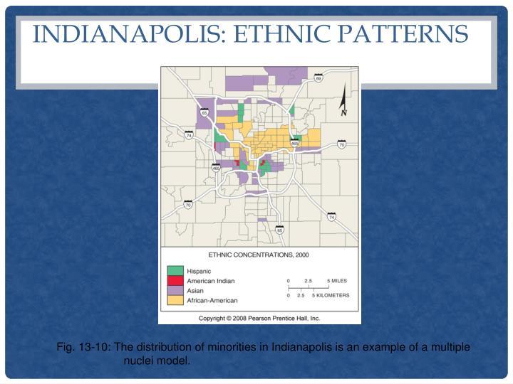 Indianapolis: Ethnic Patterns