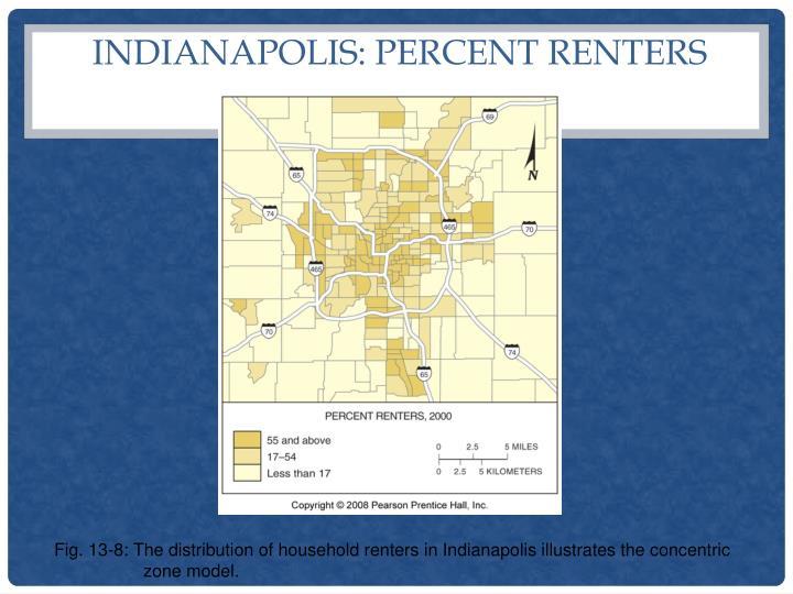 Indianapolis: Percent Renters