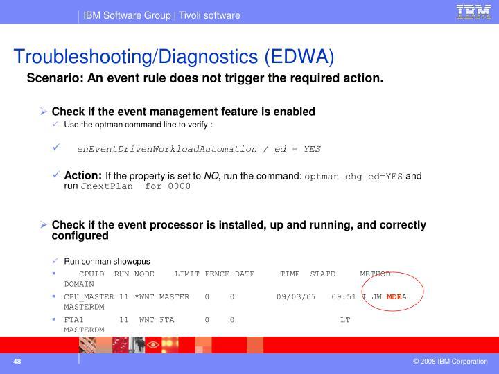 Troubleshooting/Diagnostics (EDWA)
