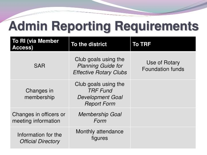 Admin Reporting Requirements