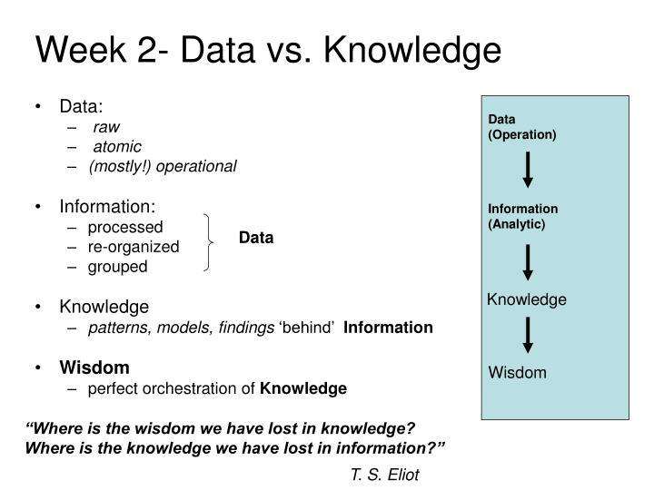 Week 2- Data vs. Knowledge