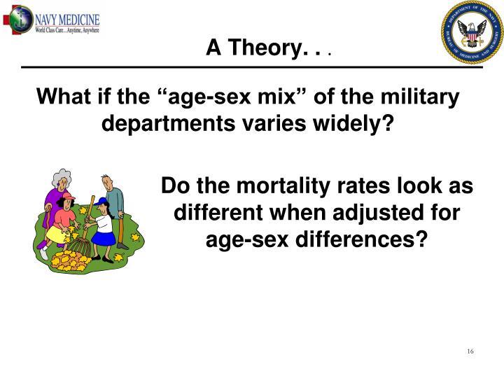 A Theory. .
