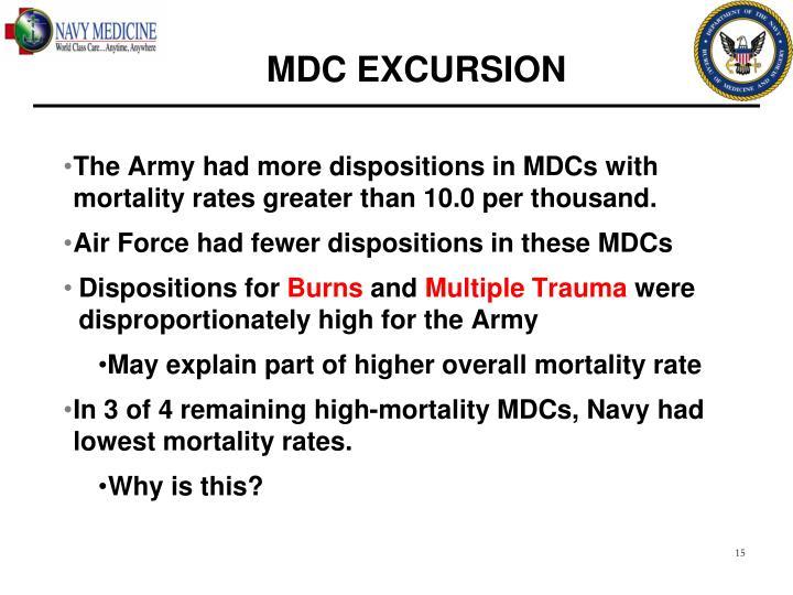 MDC EXCURSION