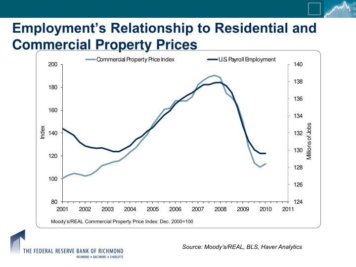 Employment's Relationship to Residential and Commercial Property Prices