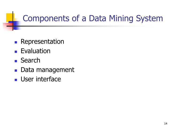 Components of a Data Mining System
