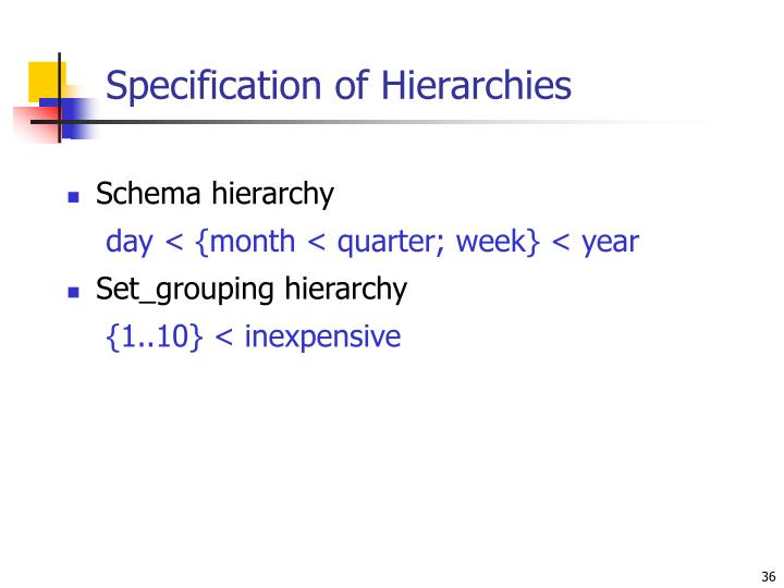 Specification of Hierarchies
