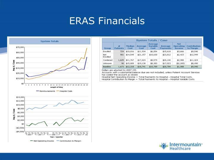 ERAS Financials