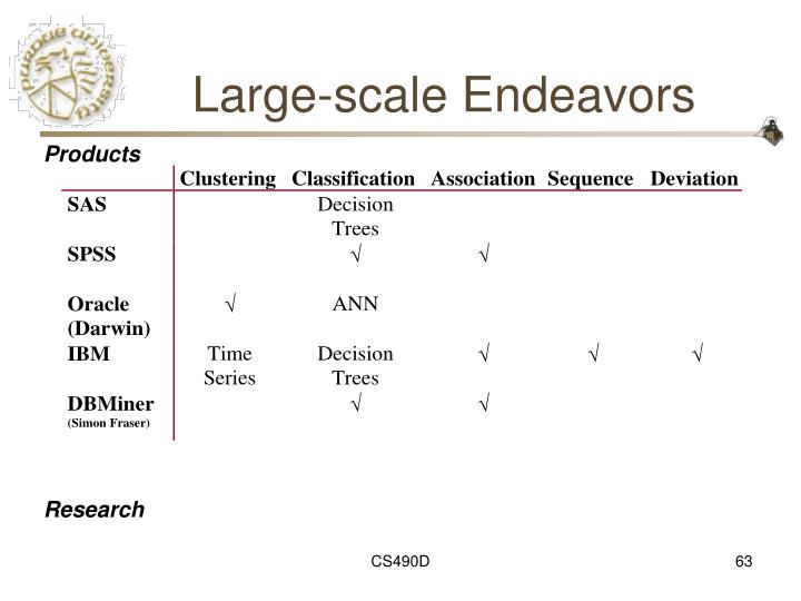 Large-scale Endeavors