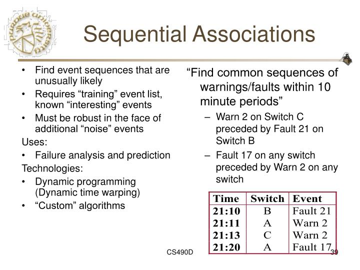 Find event sequences that are unusually likely