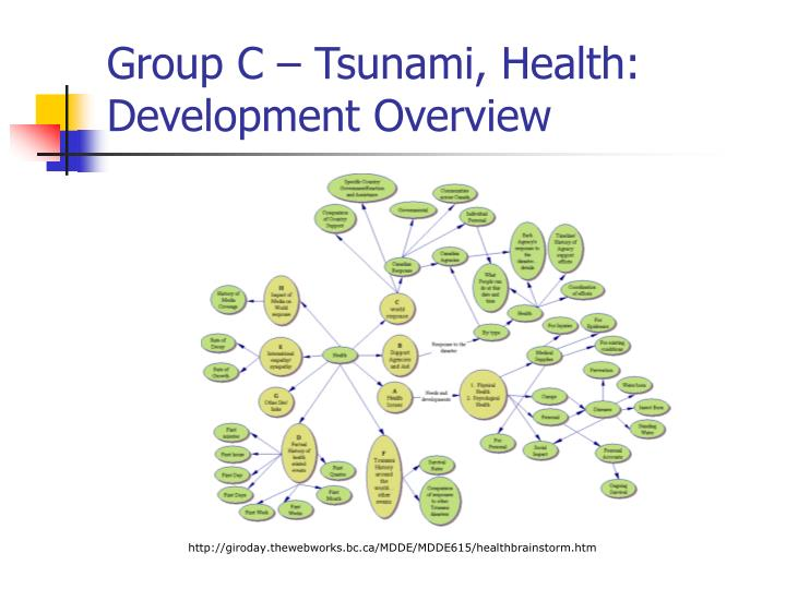Group C – Tsunami, Health: