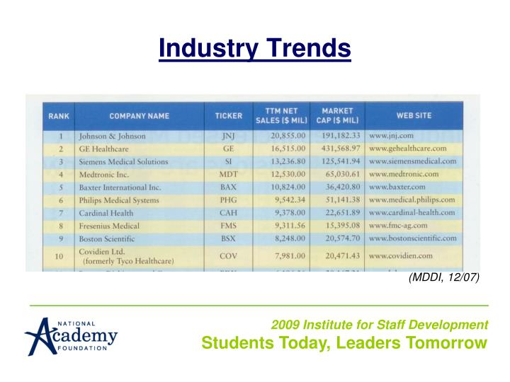 Industry Trends