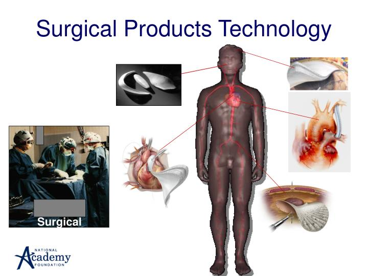 Surgical Products Technology