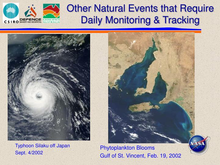 Other Natural Events that Require Daily Monitoring & Tracking