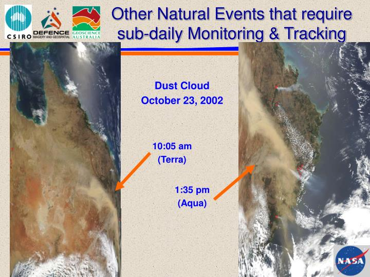 Other Natural Events that require
