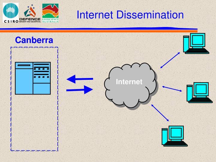 Internet Dissemination