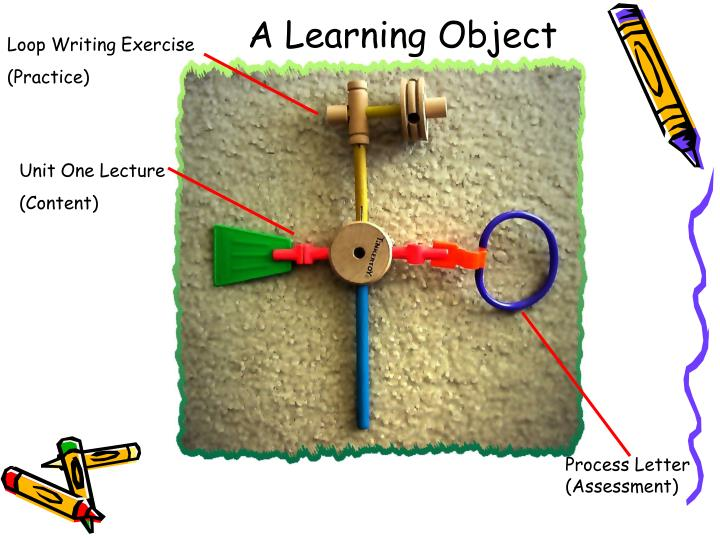 A Learning Object