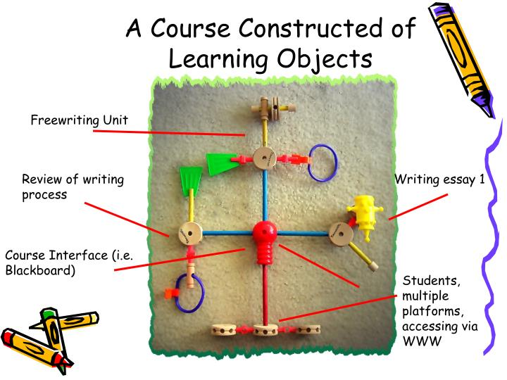 A Course Constructed of Learning Objects