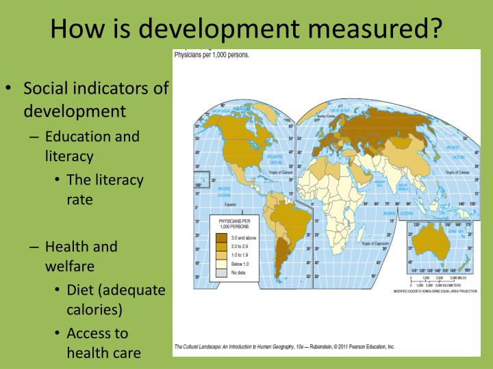 How is development measured?