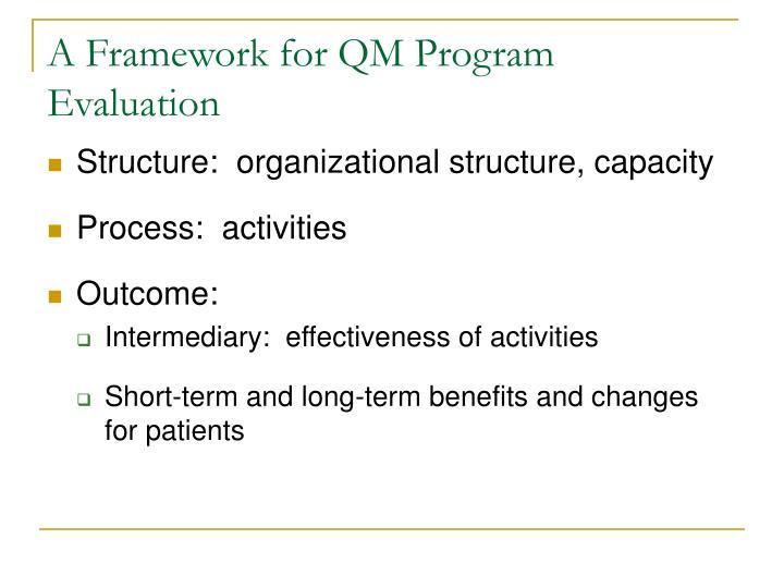 A Framework for QM Program Evaluation