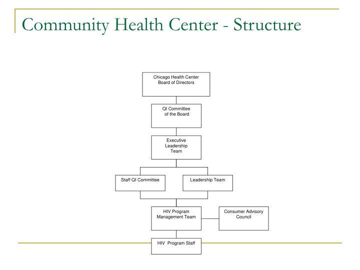 Chicago Health Center