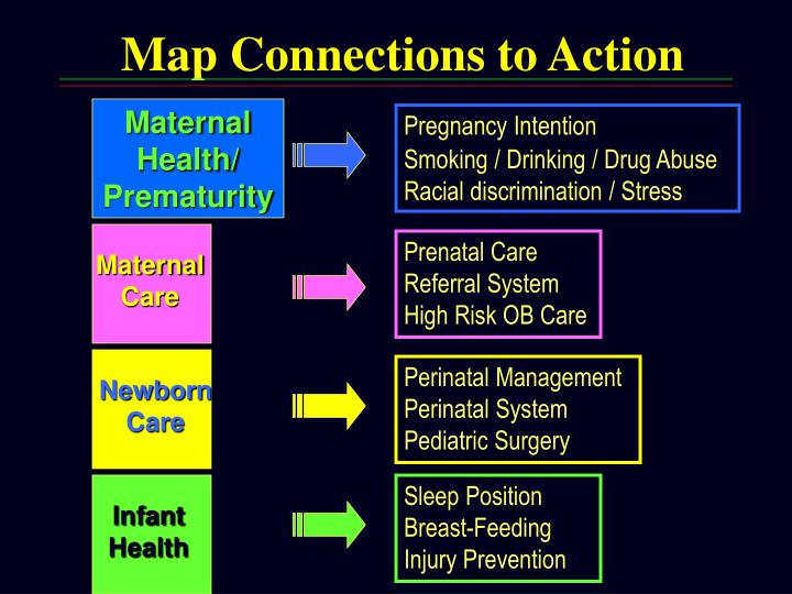 Maternal Health/ Prematurity