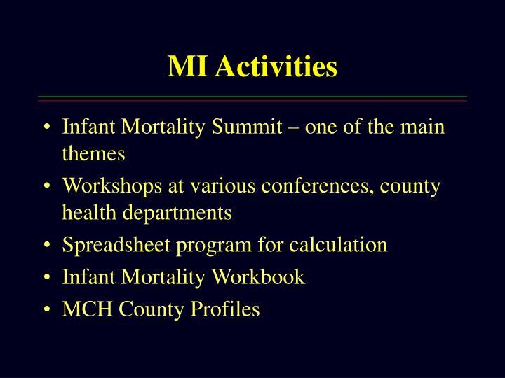 MI Activities