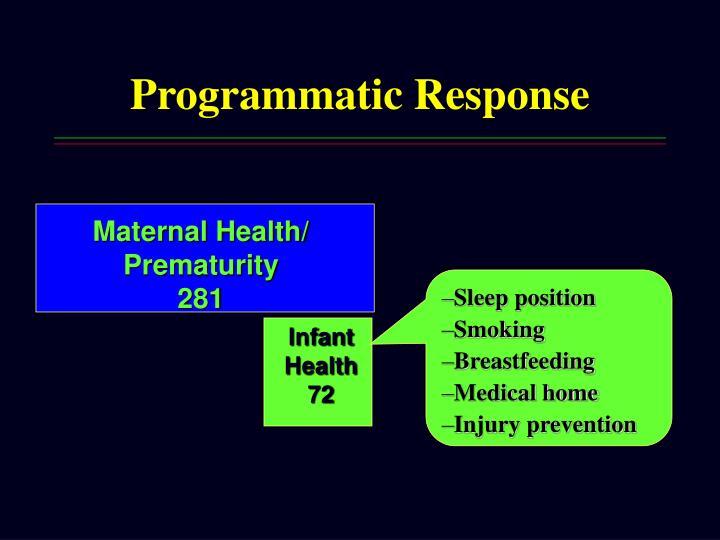 Programmatic Response