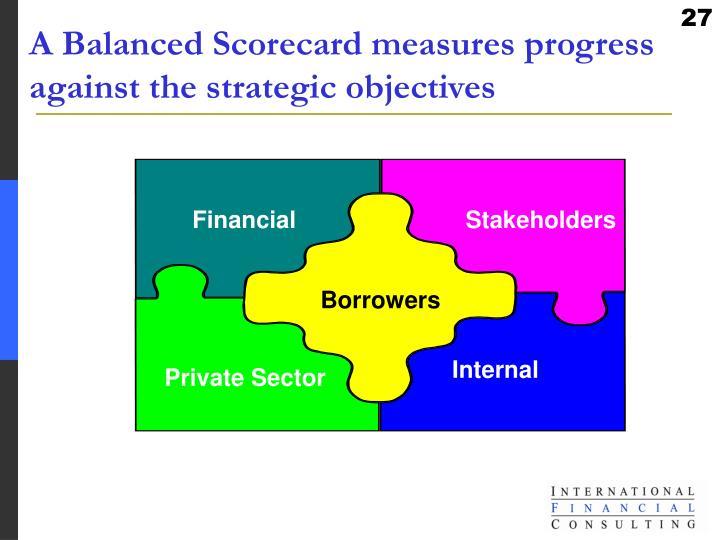 A Balanced Scorecard measures progress against the strategic objectives